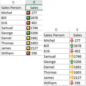 icon sets conditional formatting in excel 15