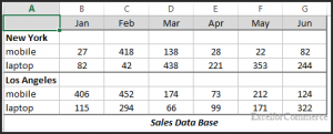 Indirect function in excel 6