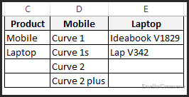 dropdown in excel 2