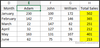 how to order alphabetically in excel