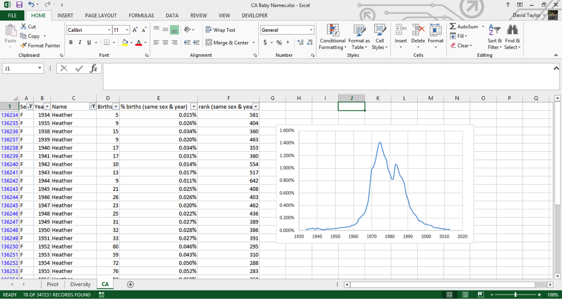 analyze large data sets excel 14