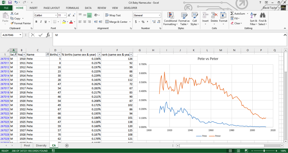 analyze large data sets excel 15
