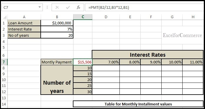 Using data table from what-if analysis in excel_1