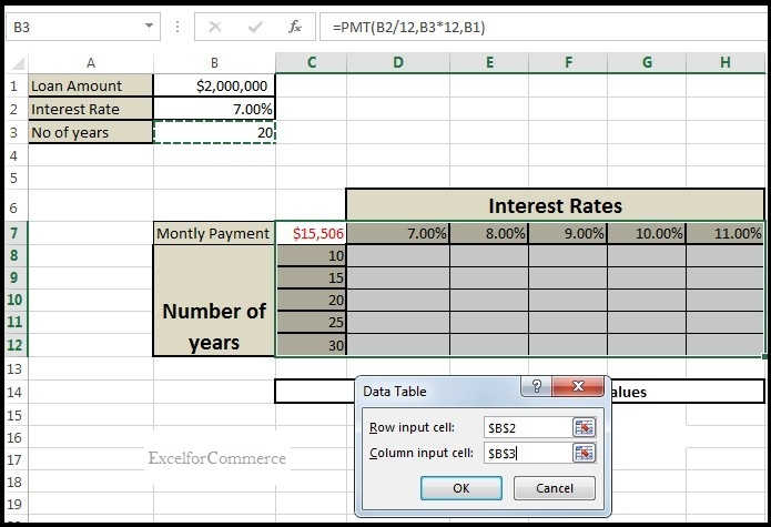 Data Table_what-if analysis_excel_3