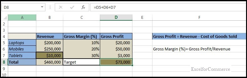 Using Goal seek from what-if analysis in excel_1